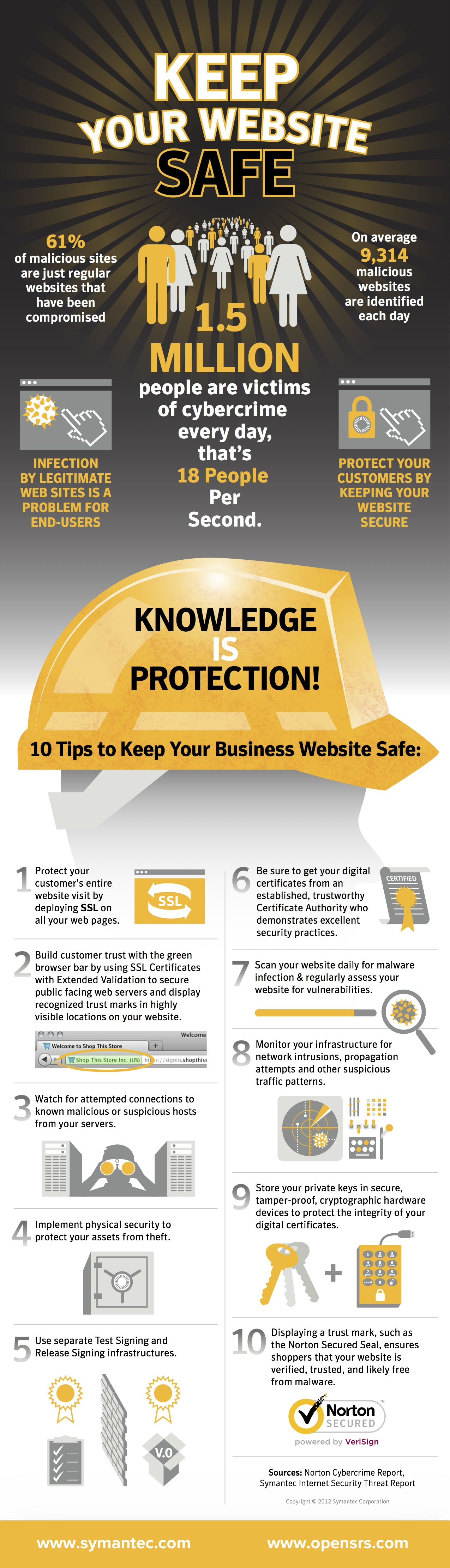 Keep_Your_Website_Safe_tucows