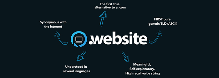 pros of .website