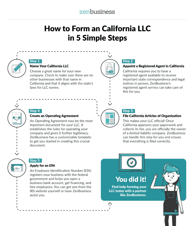 A guide to set up California LLC